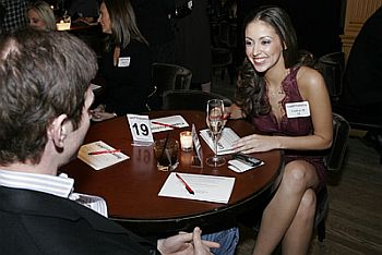Book now for speed dating in Birmingham at the above singles events